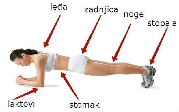 plank-vjezba-2